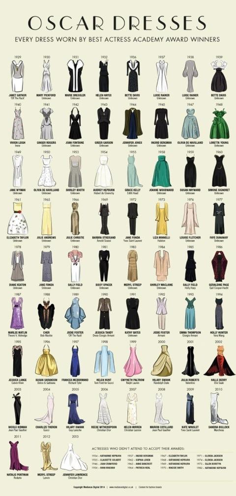 Oscar-Dresses-Klury_MediaRun